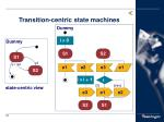 transition centric state machines