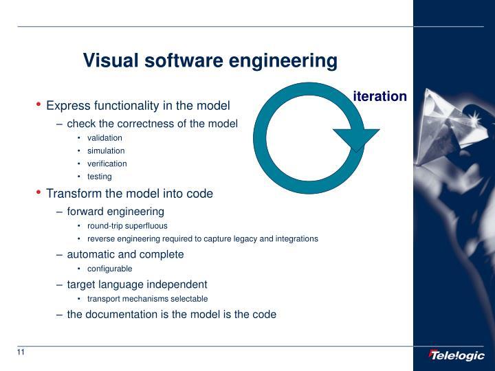 Visual software engineering