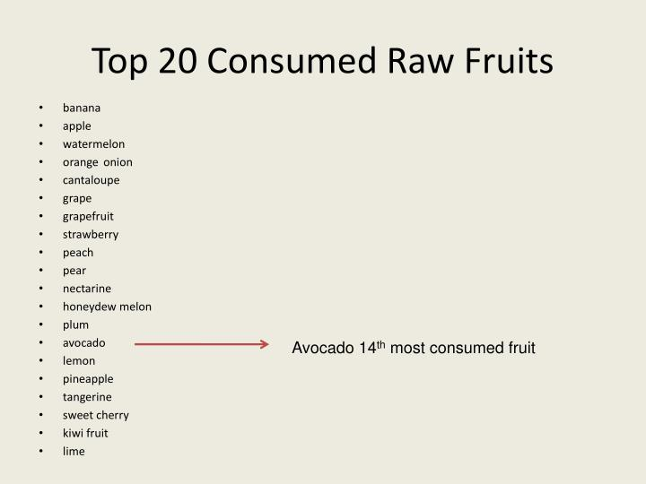 Top 20 Consumed Raw Fruits