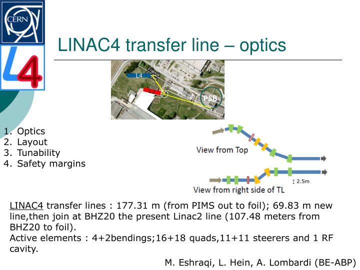 LINAC4 transfer line – optics