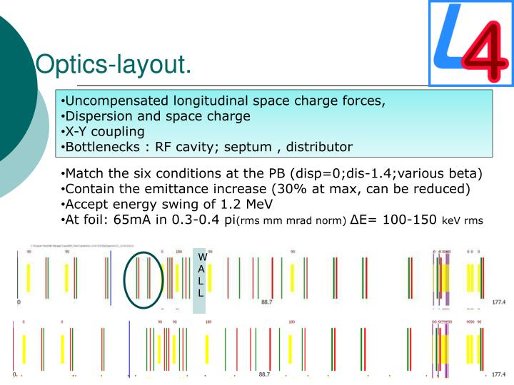 Optics-layout.