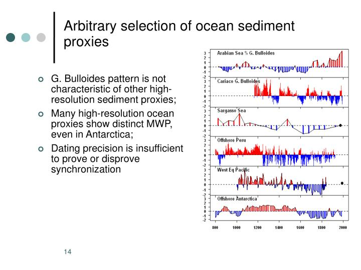 Arbitrary selection of ocean sediment proxies