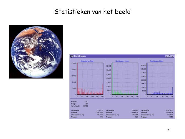 Statistieken van het beeld