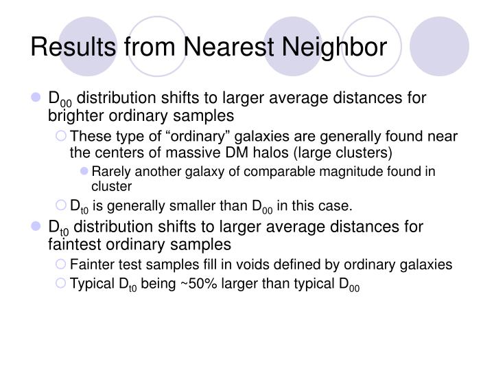 Results from Nearest Neighbor