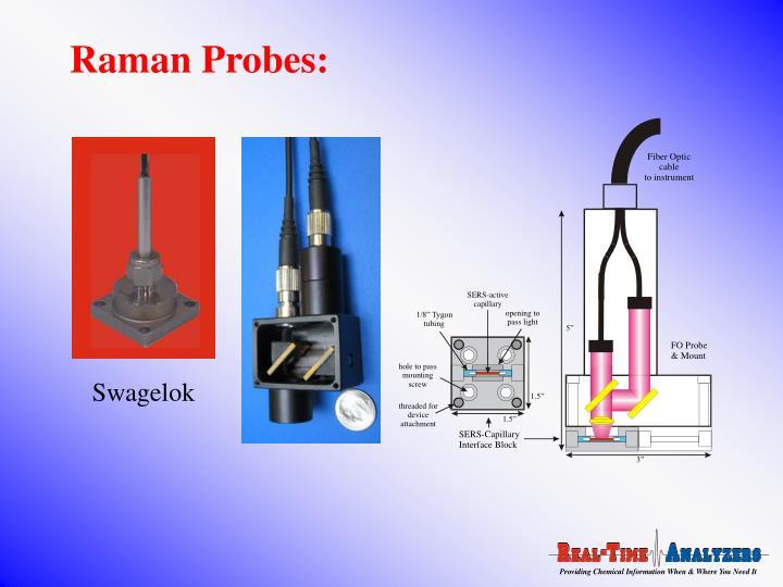 Raman Probes: