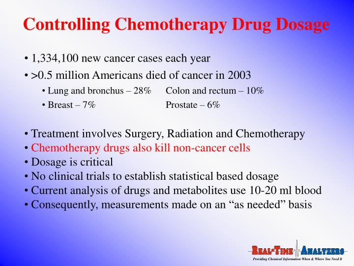 Controlling Chemotherapy Drug Dosage