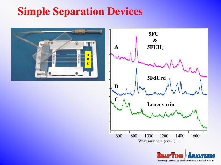Simple Separation Devices