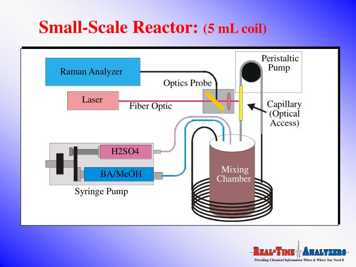 Small-Scale Reactor: