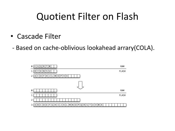 Quotient Filter on Flash