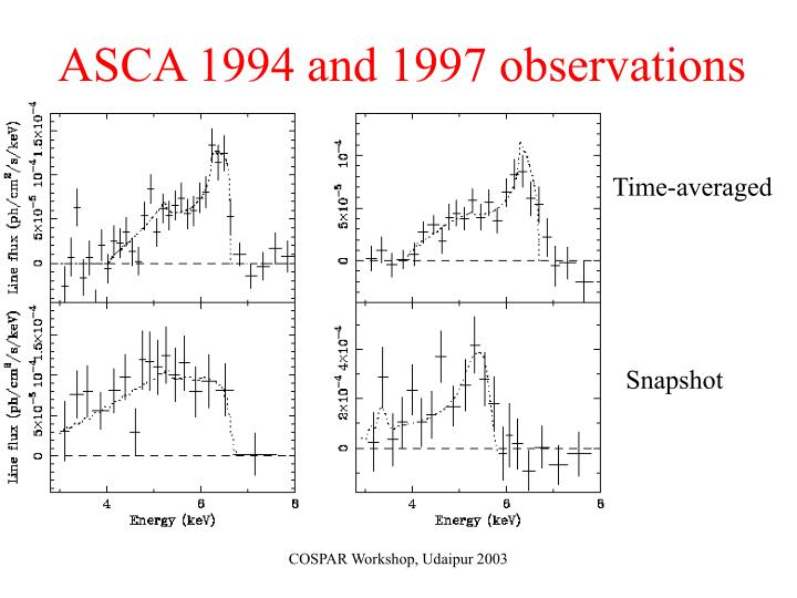 ASCA 1994 and 1997 observations