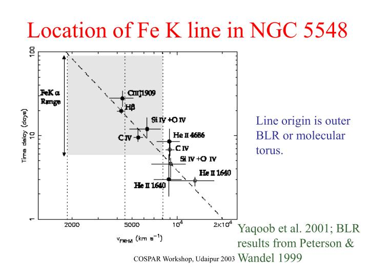 Location of Fe K line in NGC 5548