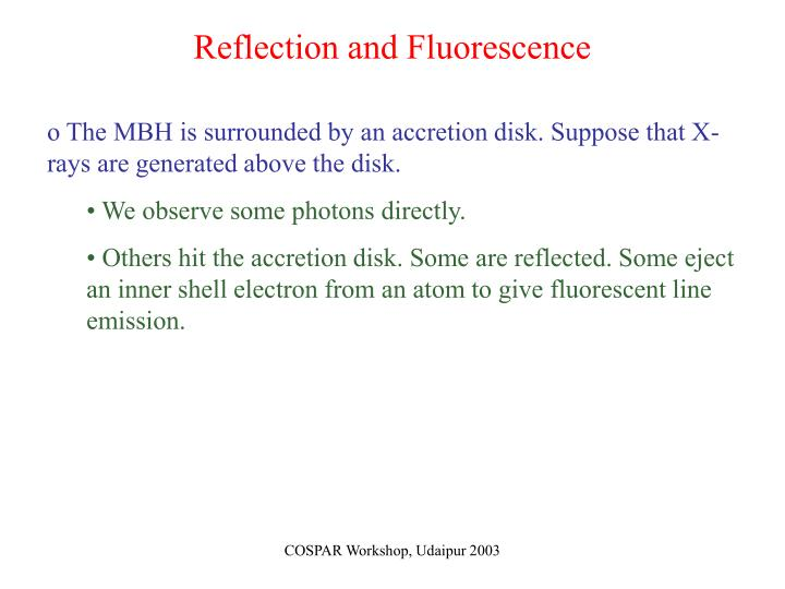 Reflection and Fluorescence