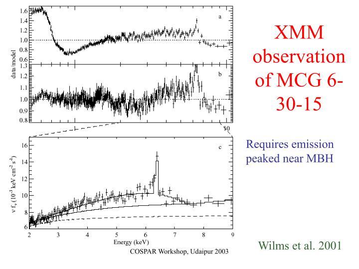 XMM observation of MCG 6-30-15