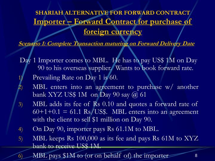 SHARIAH ALTERNATIVE FOR FORWARD CONTRACT