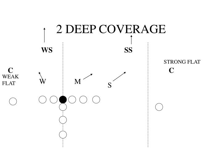 2 DEEP COVERAGE