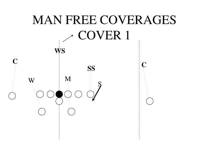 MAN FREE COVERAGES COVER 1