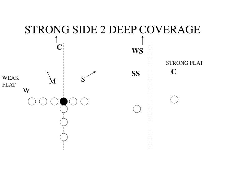 STRONG SIDE 2 DEEP COVERAGE