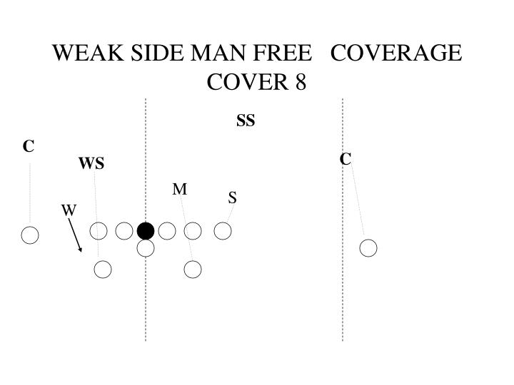 WEAK SIDE MAN FREE   COVERAGE COVER 8
