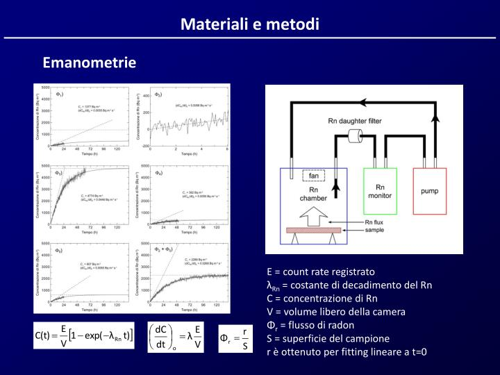 Materiali e metodi