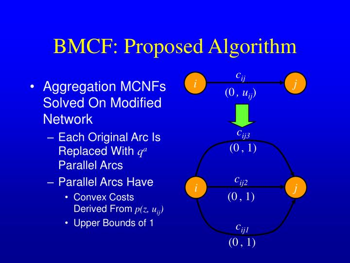 Aggregation MCNFs Solved On Modified Network