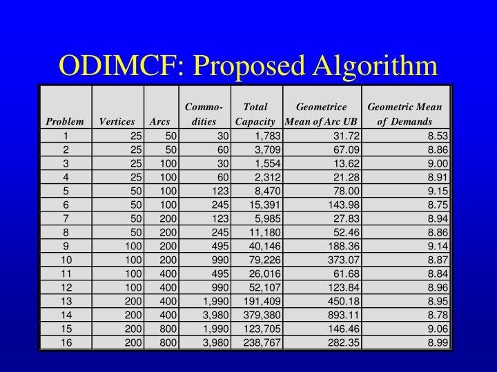ODIMCF: Proposed Algorithm