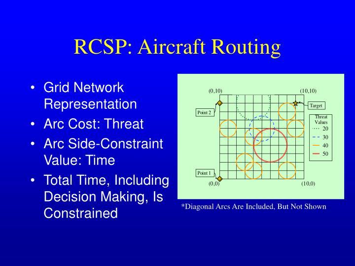 RCSP: Aircraft Routing