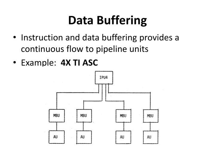 Data Buffering