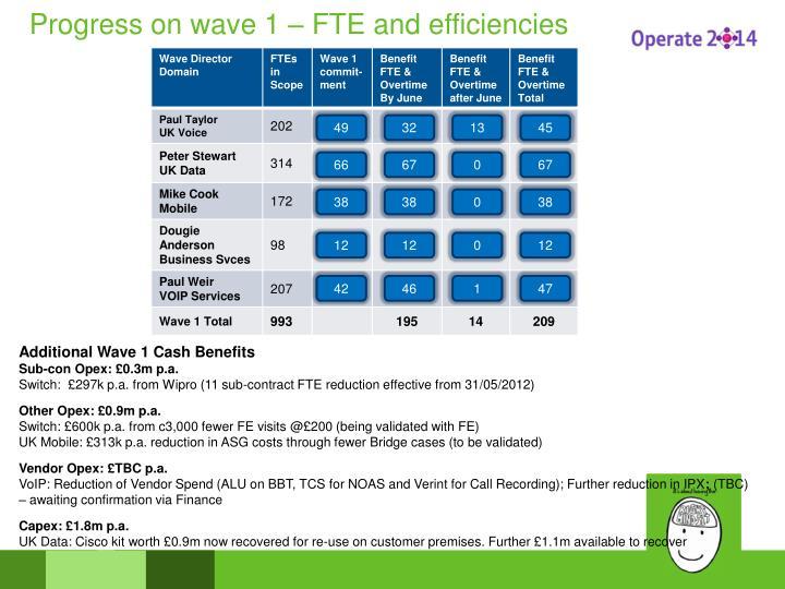 Progress on wave 1 – FTE and efficiencies