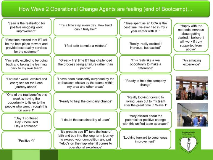 How Wave 2 Operational Change Agents are feeling (end of Bootcamp)…