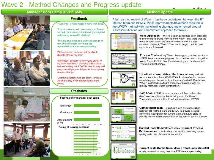 Wave 2 - Method Changes and Progress update