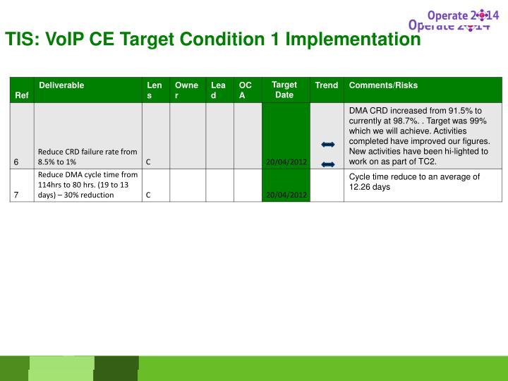 TIS: VoIP CE Target Condition 1 Implementation