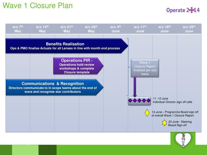 Wave 1 Closure Plan