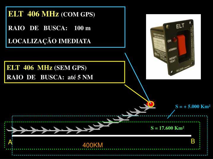 ELT  406 MHz