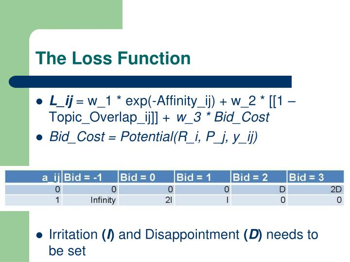 The Loss Function