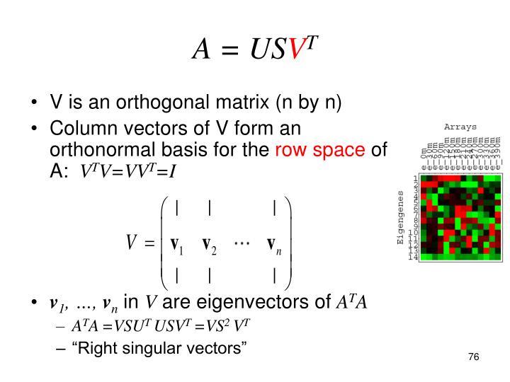 V is an orthogonal matrix (n by n)