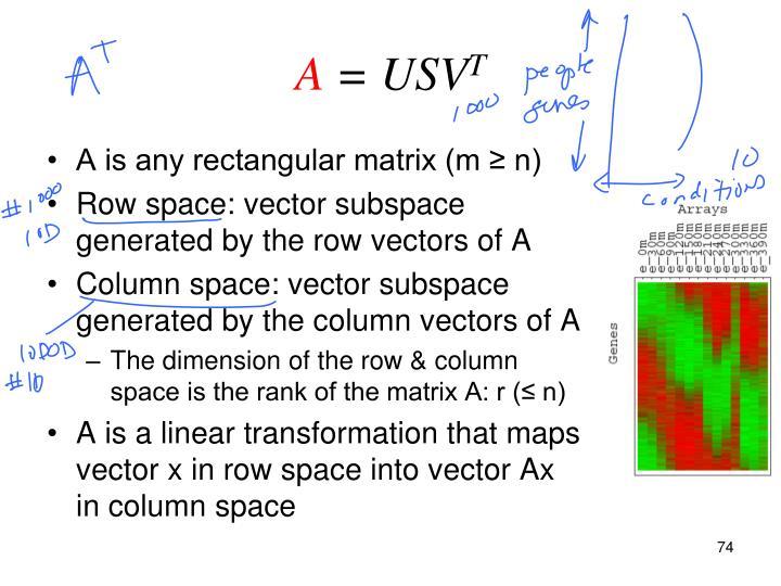 A is any rectangular matrix (m ≥ n)