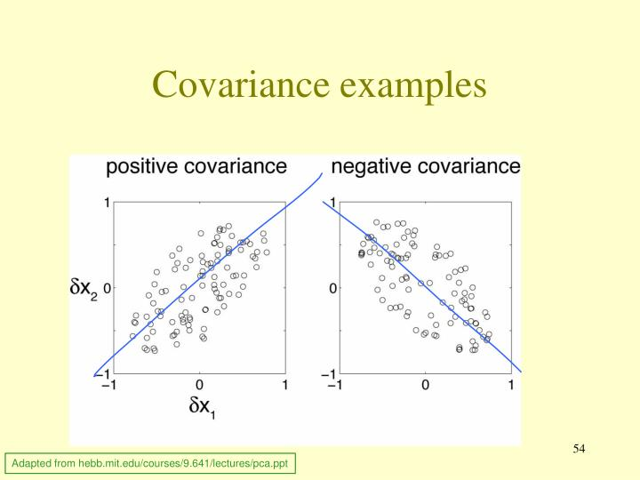 Covariance examples