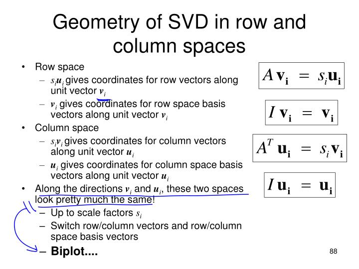 Geometry of SVD in row and column spaces