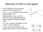 geometry of svd in row space2