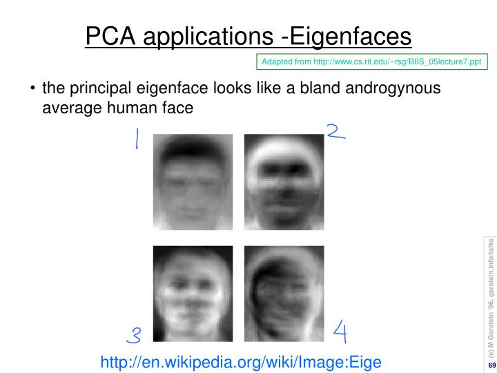 PCA applications -Eigenfaces