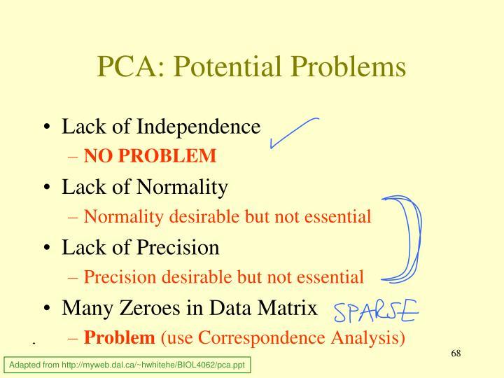 PCA: Potential Problems