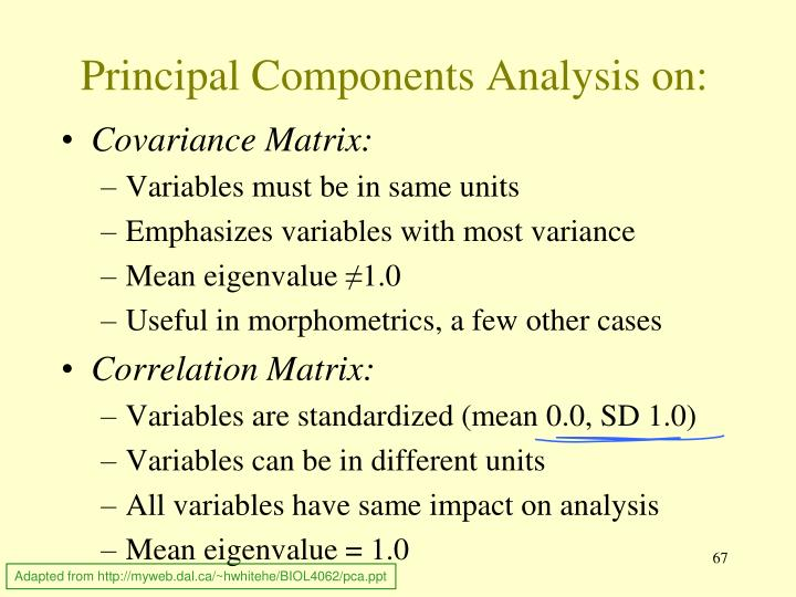 Principal Components Analysis on:
