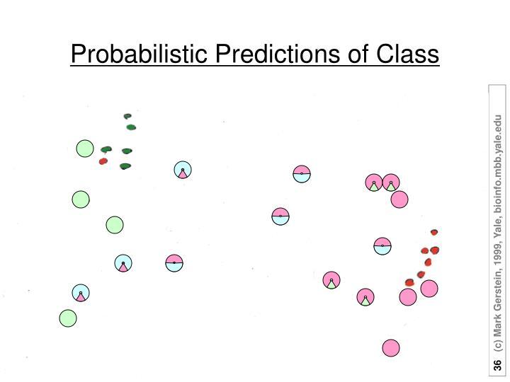 Probabilistic Predictions of Class