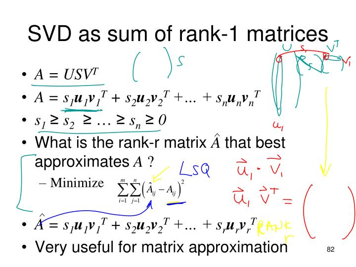 SVD as sum of rank-1 matrices