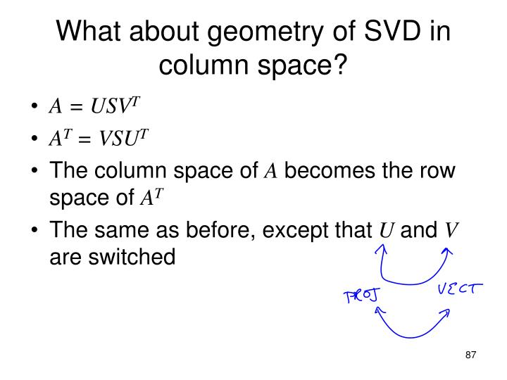 What about geometry of SVD in column space?