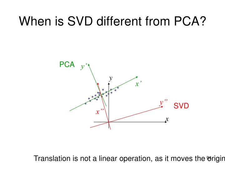 When is SVD different from PCA?