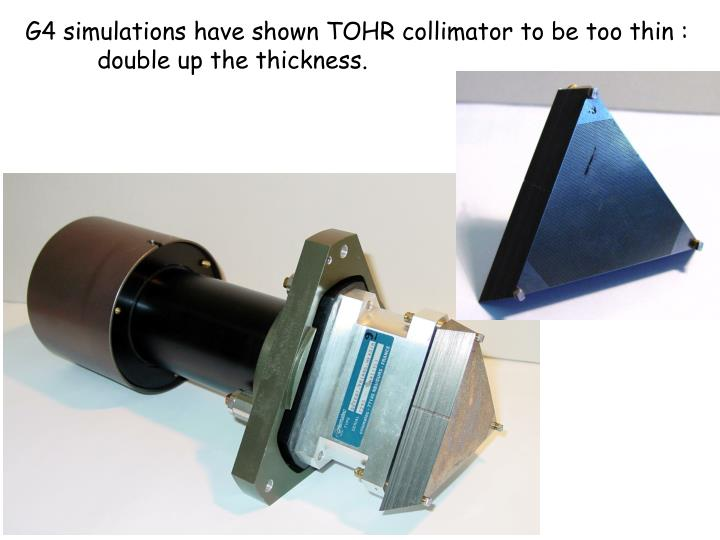 G4 simulations have shown TOHR collimator to be too thin :