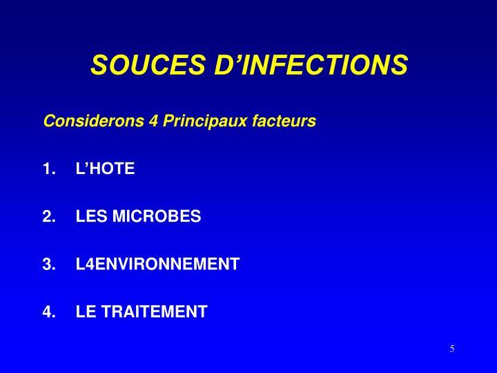 SOUCES D'INFECTIONS