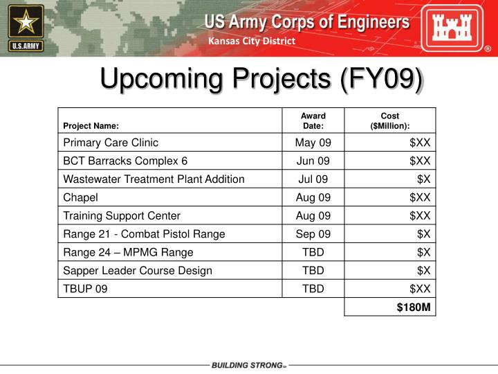 Upcoming Projects (FY09)