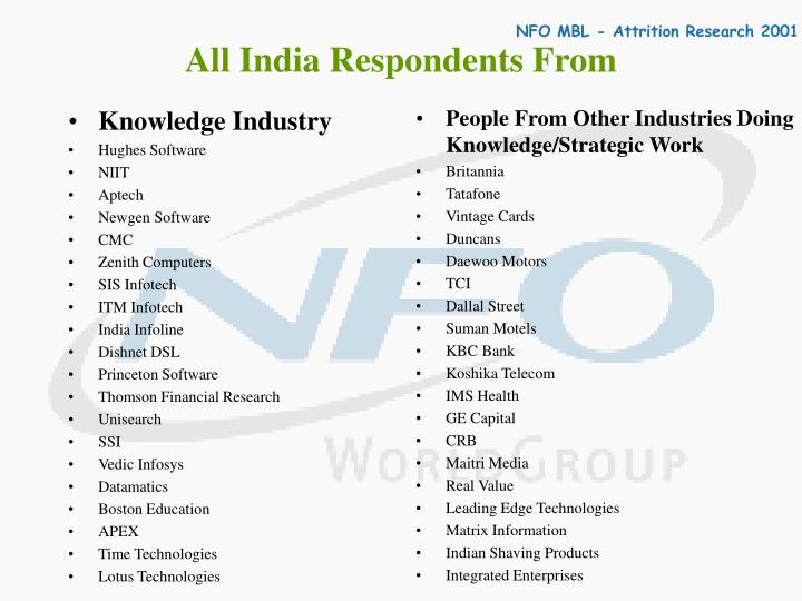 Knowledge Industry